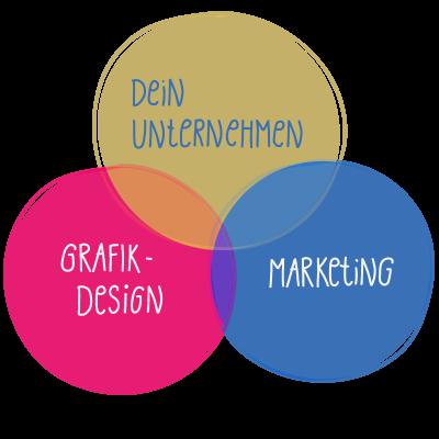 unternehmen-grafikdesign-marketing_01